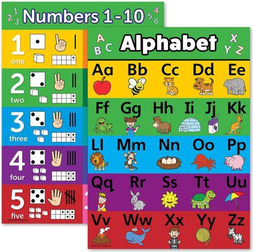 ABC Alphabet & Numbers 1 – 10